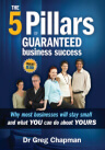 Five Pillars of Guaranteed Business Success